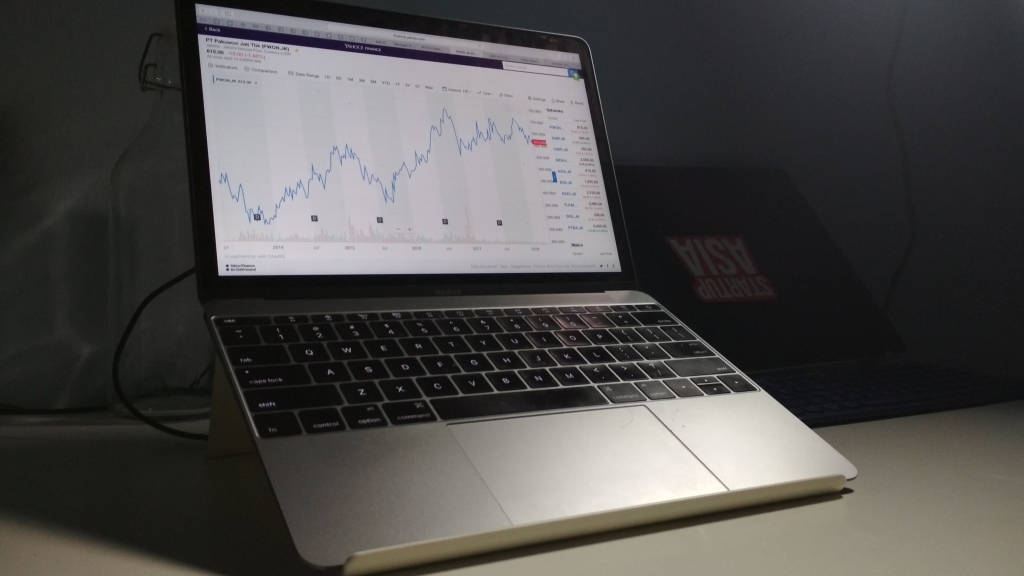 Tabungan Investasi Masa Depan Di Pasar Saham Part 2