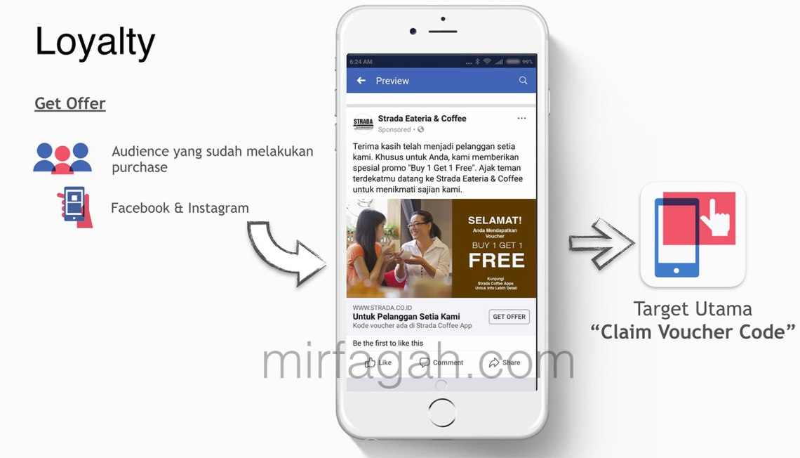 strategi loyalty program coffee shop